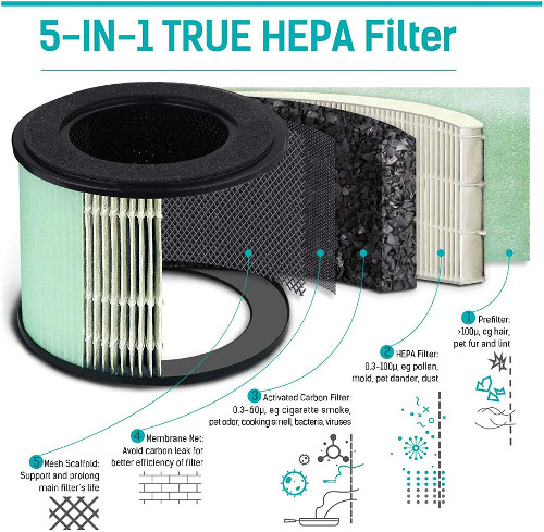 purificatore d'aria filtro hepa